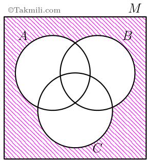 نمونه سوال ریاضی نهم